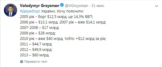 Украина ежегодно тратит 130 млрд гривен на обслуживание госдолга, - Гройсман