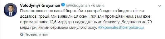 В Украине за два месяца таможенные платежи выросли на 12,6 млрд гривен