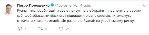 Порошенко инициирует создание хаба Ryanair в Украине