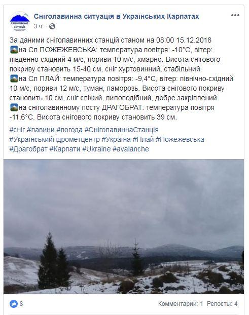 Высота снежного покрова в Карпатах достигла 40 см