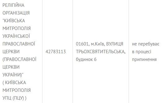Православную церковь Украины официально зарегистрировали