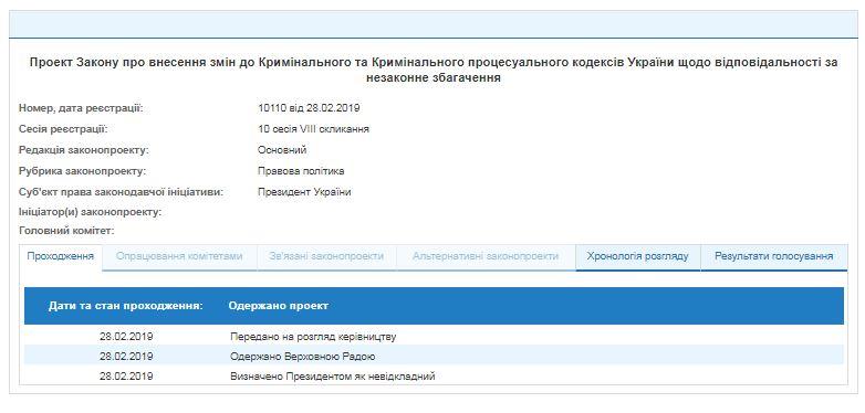 В Раде появился законопроект Порошенко о незаконном обогащении