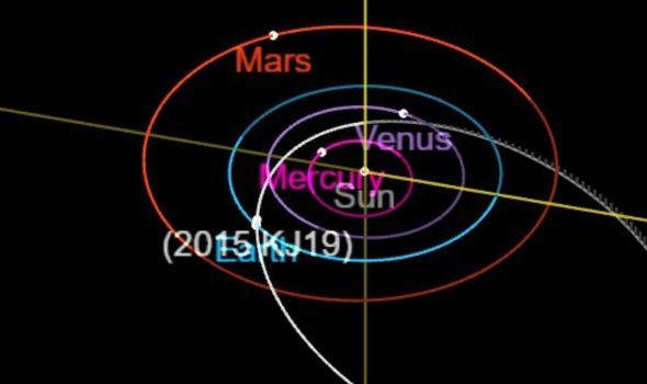 До Землі на великій швидкості наближається астероїд довжиною з футбольне поле: експерти оцінили ризики