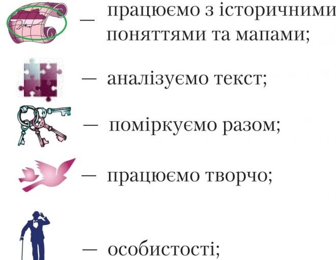 В українських підручниках з історії знайшли карти без Криму: фотодокази