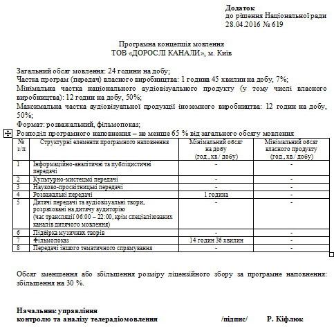 НТВ ПЛЮС продажа и установка спутниковое телевидение в