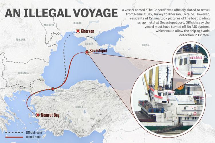 В захваченный Крым зашли 28 кораблей под флагами стран ЕС— расследование