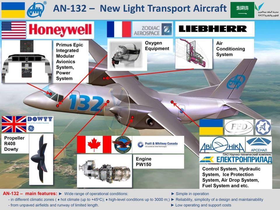 «Антонов» построит новый самолет без русских деталей уже в2015 году