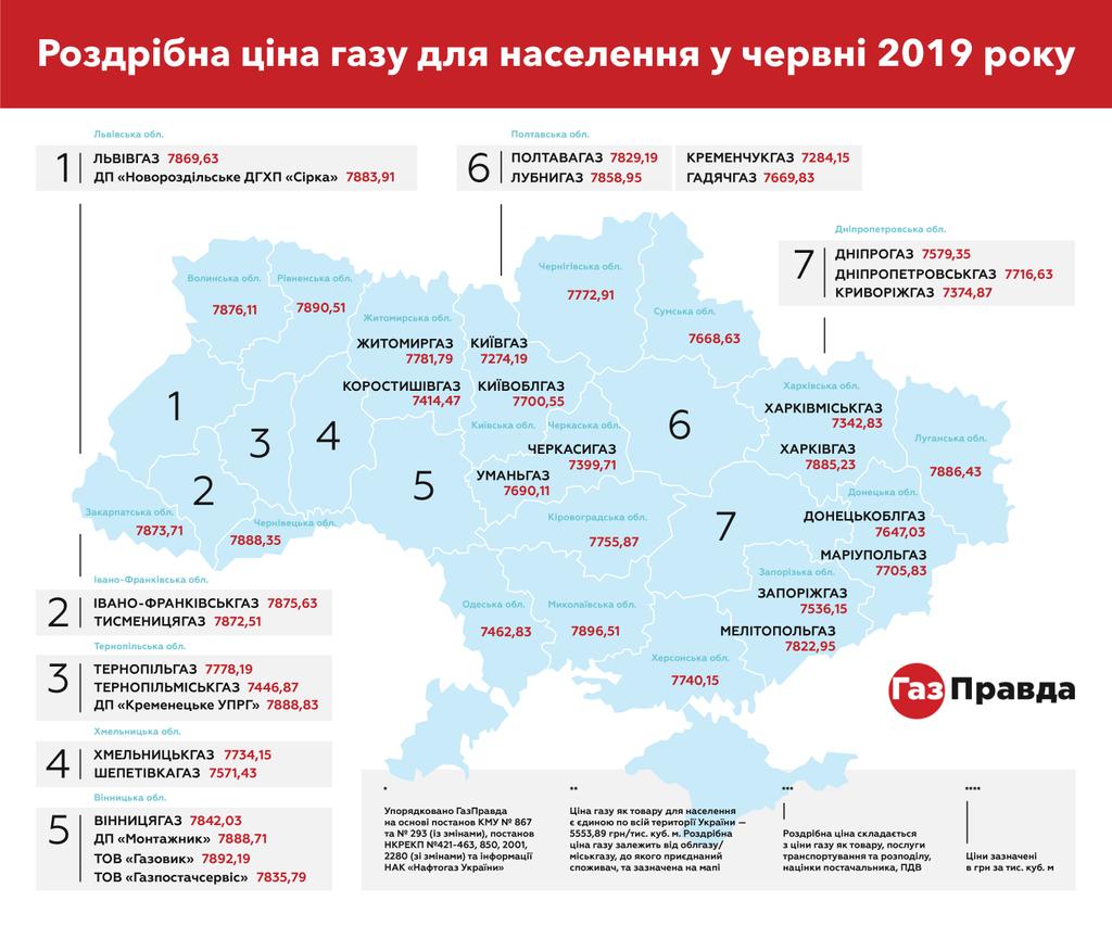 Сколько стоит газ в Украине: тарифы резко изменились. Новости Днепра