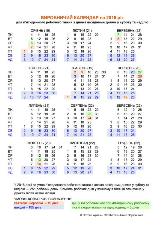 Календарь христианских праздников на 2015