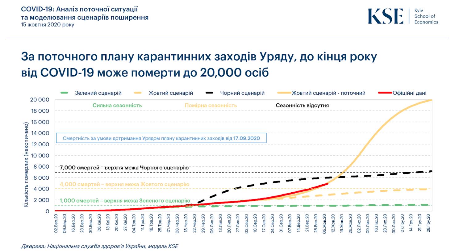Названо условие для введения жесткого карантина в Украине: может быть очень скоро