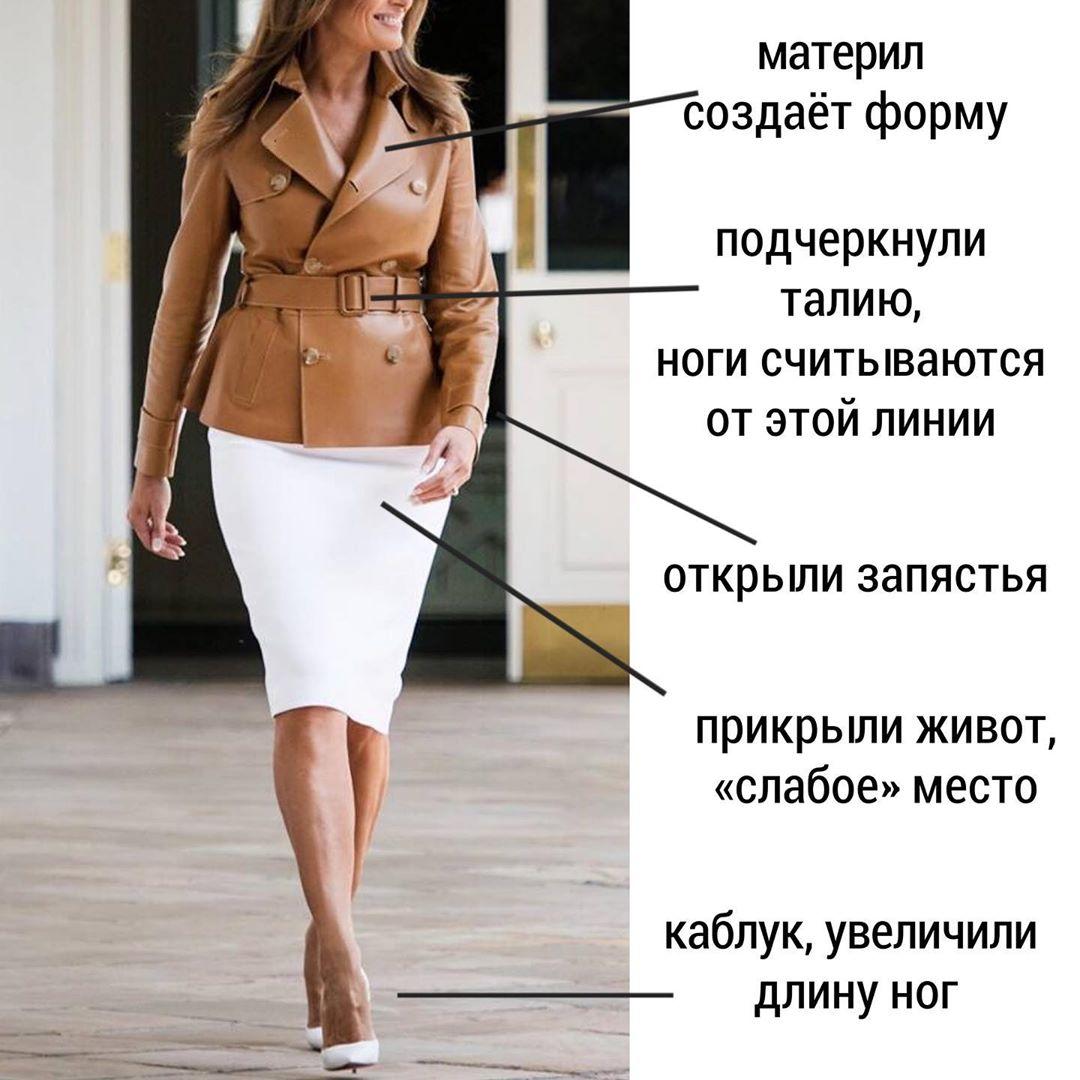 Як здаватися на кілька кг стрункішою за допомогою одягу: поради стиліста
