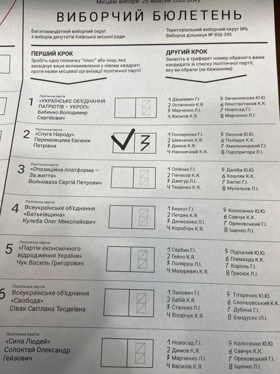 Рада изменила избирательное законодательство: что предлагает закон