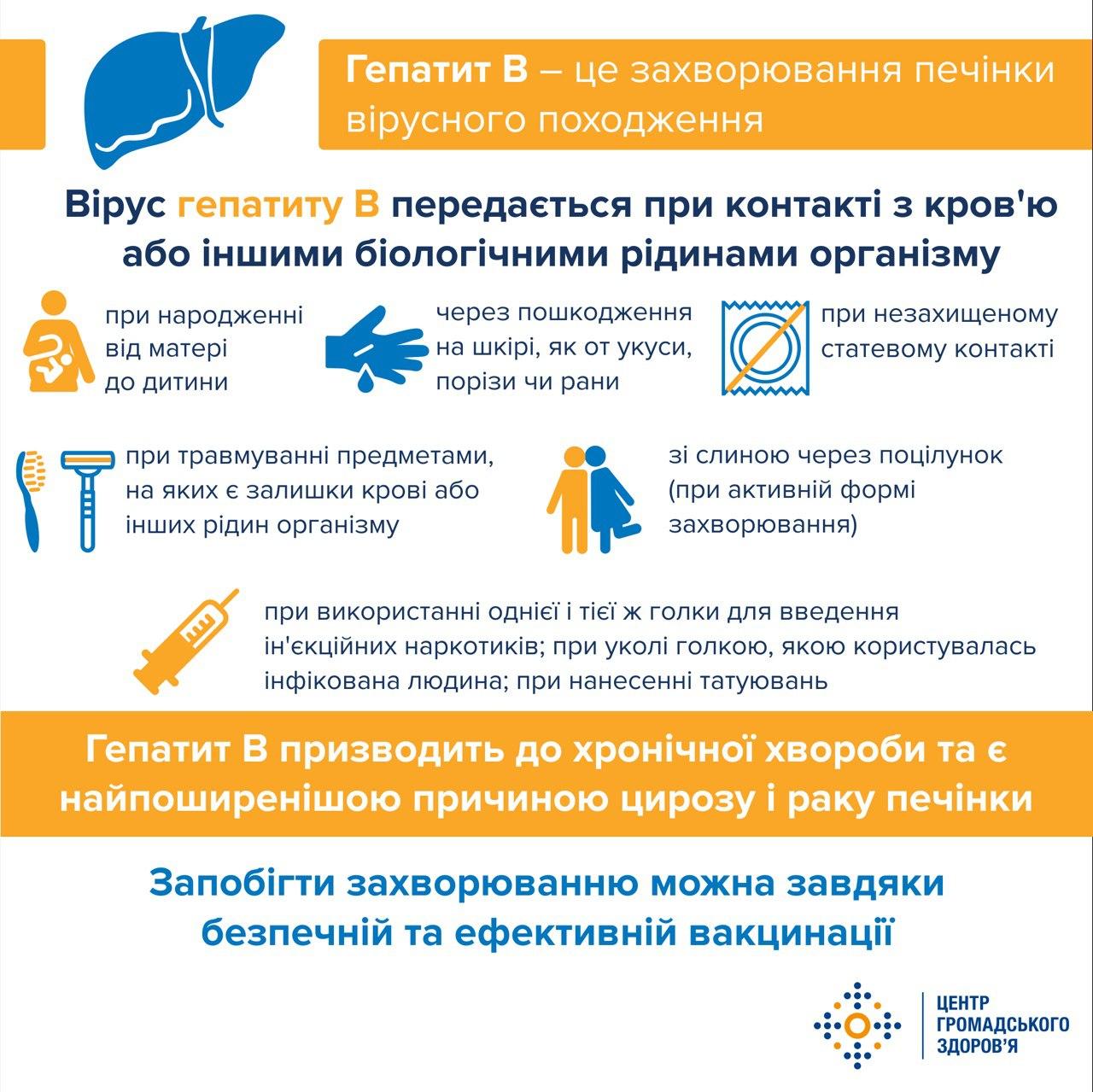 В Украине почти 2 млн инфицированных гепатитом, - ЦОЗ
