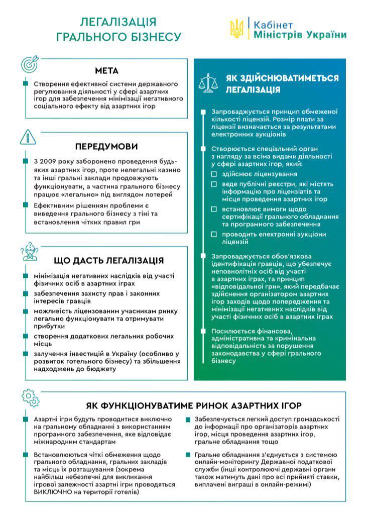 Минфин раскрыл детали возвращения игорного бизнеса в Украину