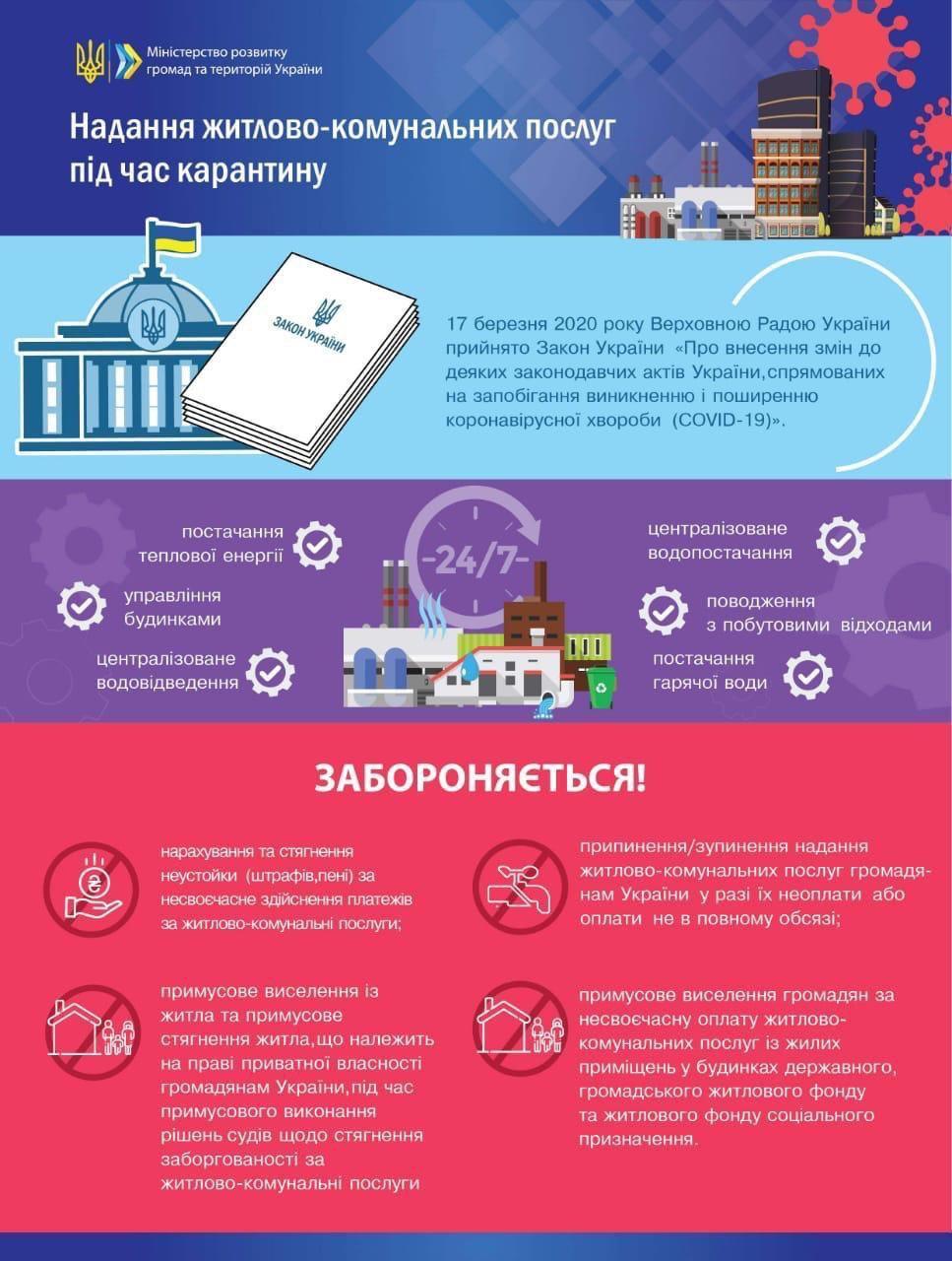 Коронавірус в Україні і світі: що відомо на 23 березня
