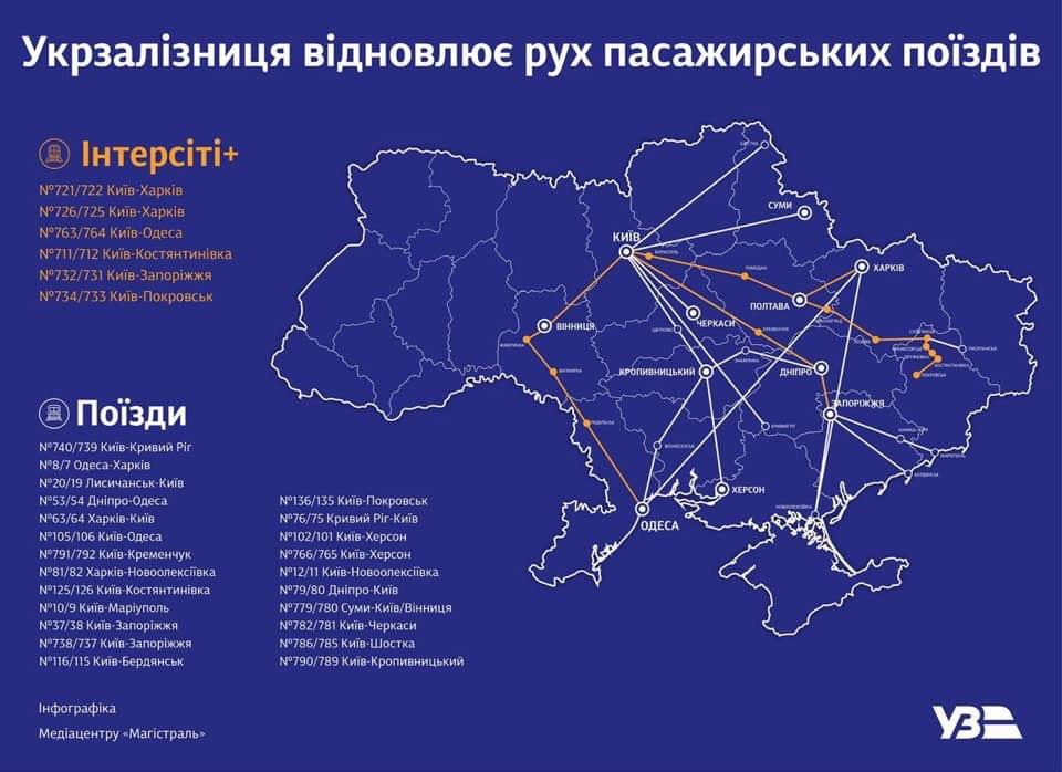 """""""Укрзализныця"""" запускает поезда после 75 дней карантина. Что нужно знать пассажирам"""