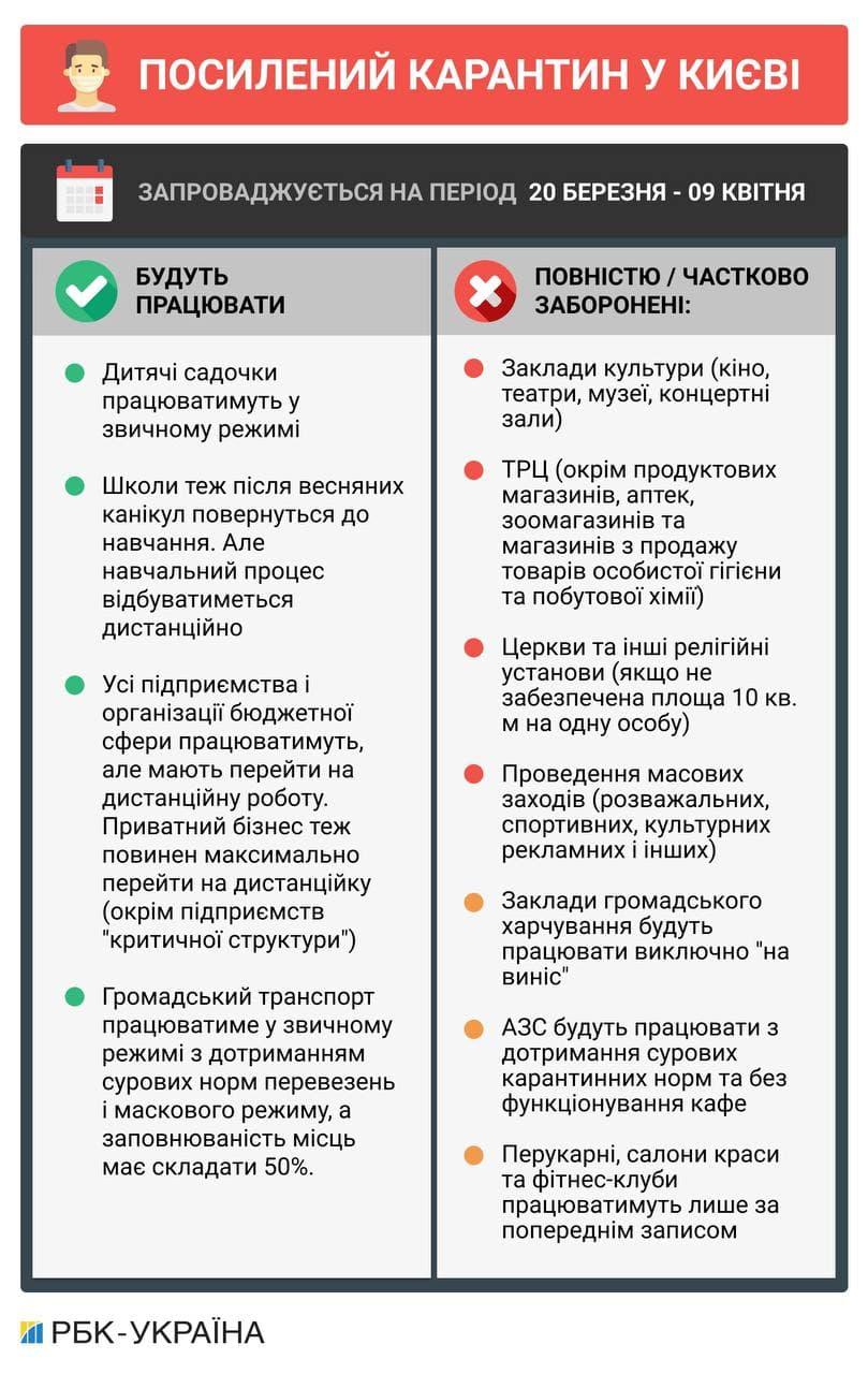 Локдаун в Киеве: будут ли работать Новая почта и Укрпочта