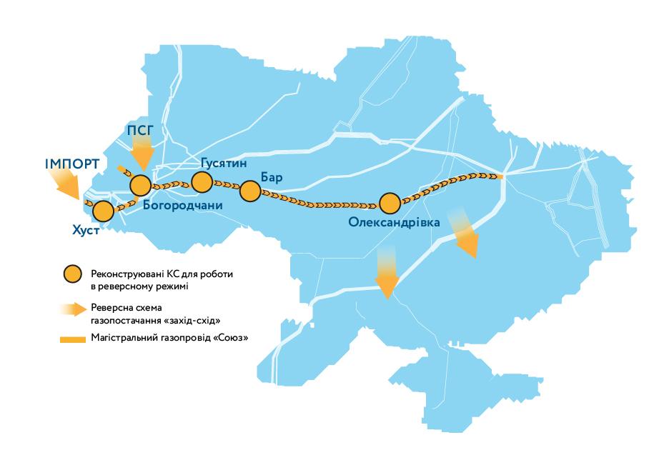 """""""Укртрансгаз"""" заявил о готовности к прекращению транзита газа из России"""