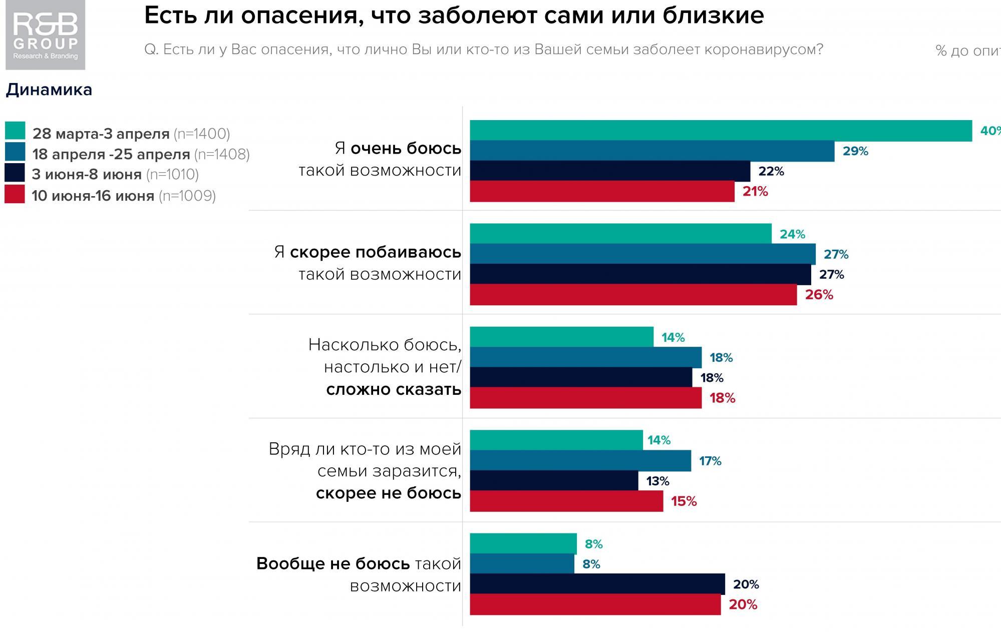 Менше половини українців згодні вакцинуватися від коронавірусу