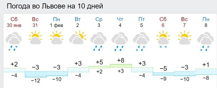 В Україну повертаються 20-градусні морози: синоптики назвали дату