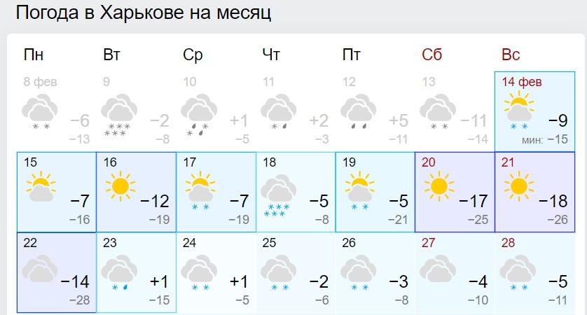 Синоптики рассказали, когда в Украине потеплеет