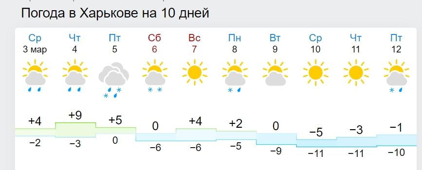 В Україну повернуться морози: синоптики назвали дату