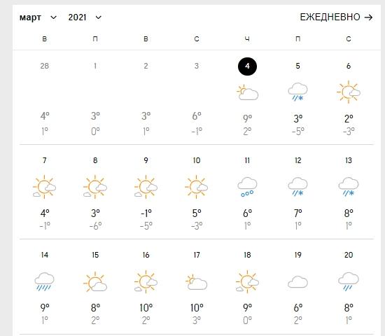 Синоптики розповіли, коли в Україну прийде тепла весна
