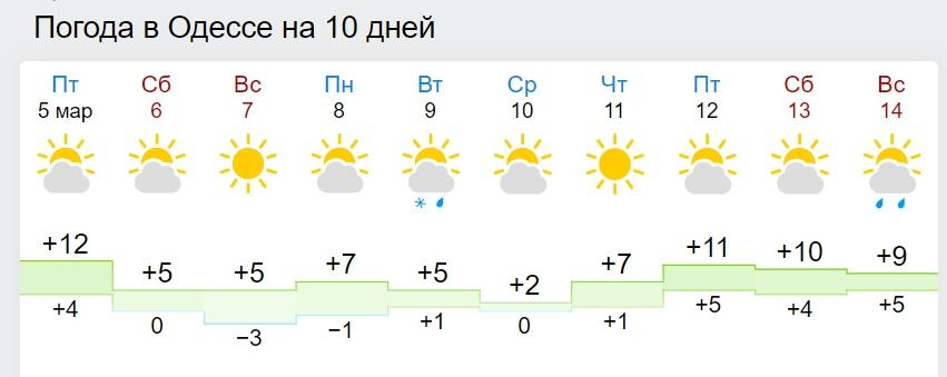 """В Україну повертаються морози: де будуть сильні """"мінуси"""""""