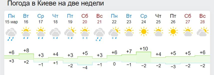 В Україну суне похолодання: синоптики поділились свіжим прогнозом