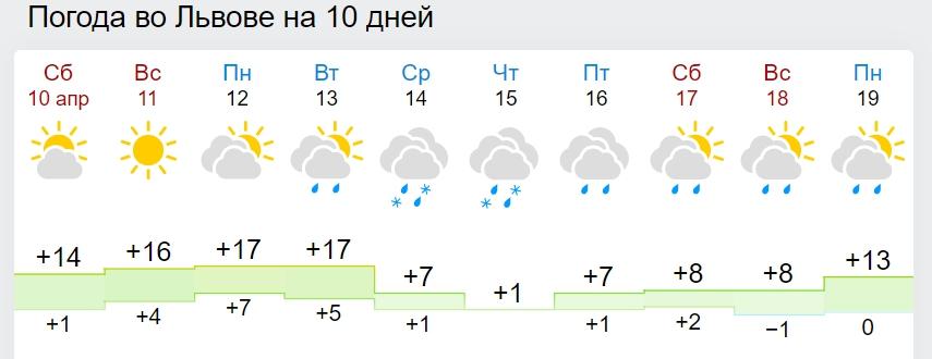 В Украину вернутся снег и морозы: названа дата похолодания