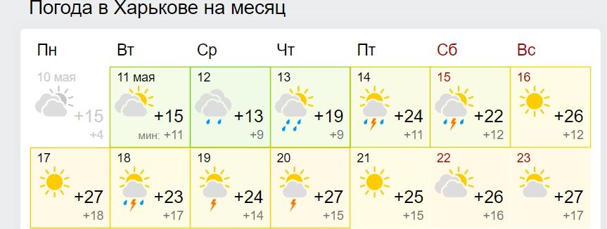 В Україну йде потужне потепління: коли і де буде +25 і вище