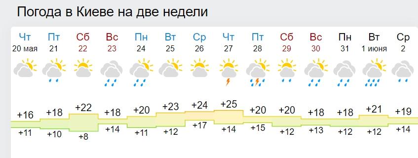 В Україні сильно похолодає: синоптики показали нові карти погоди