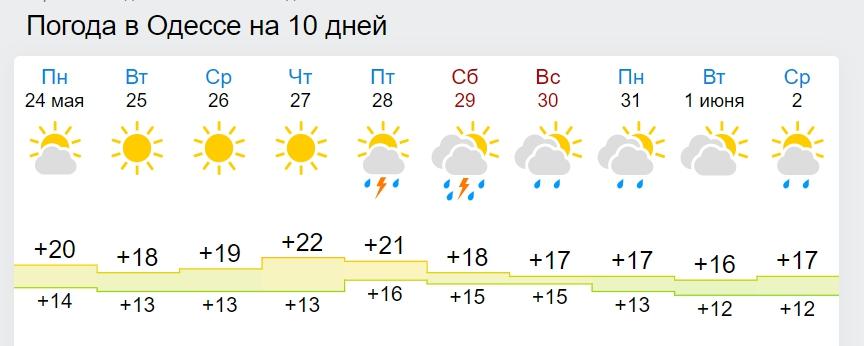 В Україну суне серйозне похолодання: названа дата