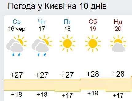 В Україну знову суне потужний циклон: які області постраждають
