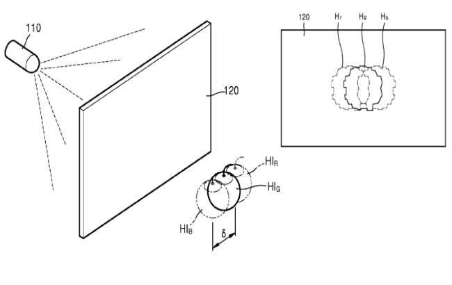Самсунг запатентовала новые голографические технологии для телевизоров