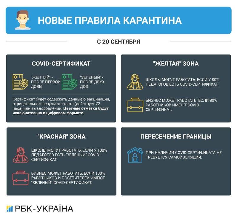 """Украина перешла в """"желтую зону"""": какие существуют штрафы за нарушение правил карантина"""
