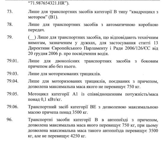 В Україні оновлюють водійські права: вводяться коди та обмеження