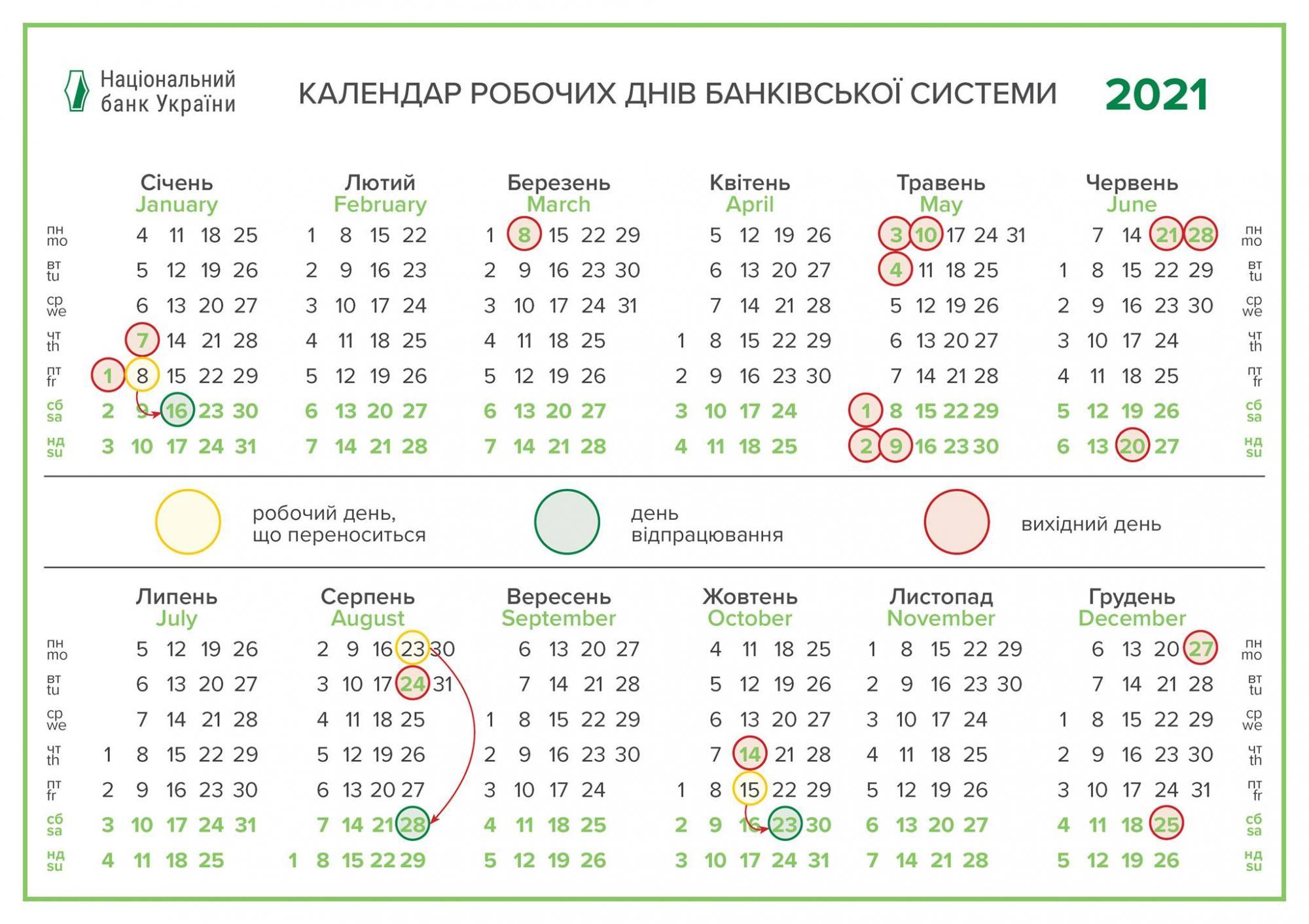 Как будут работать банки в период выходных на День независимости: график НБУ