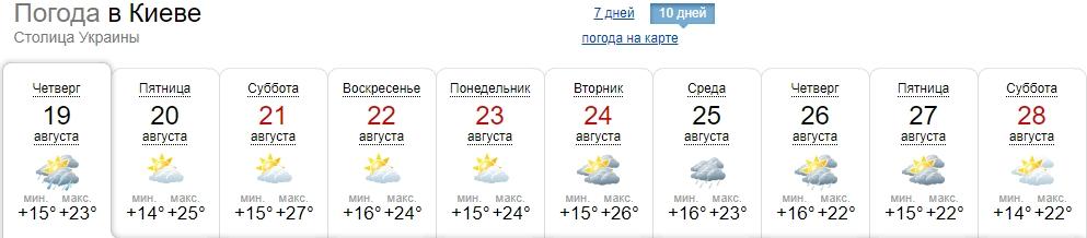 Українців очікують довгі вихідні: синоптики спрогнозували погоду на ці дні