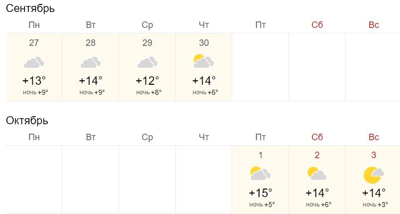 Температура почне падати: синоптики назвали дату заморозків в Україні