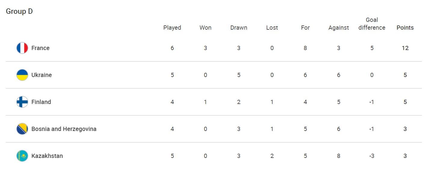 Тотальное напряжение. Сегодня Украина сыграет ключевой матч в отборе на ЧМ с Финляндией