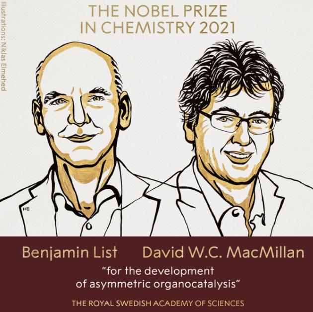 Нобелевская премия 2021 года: список имен всех лауреатов