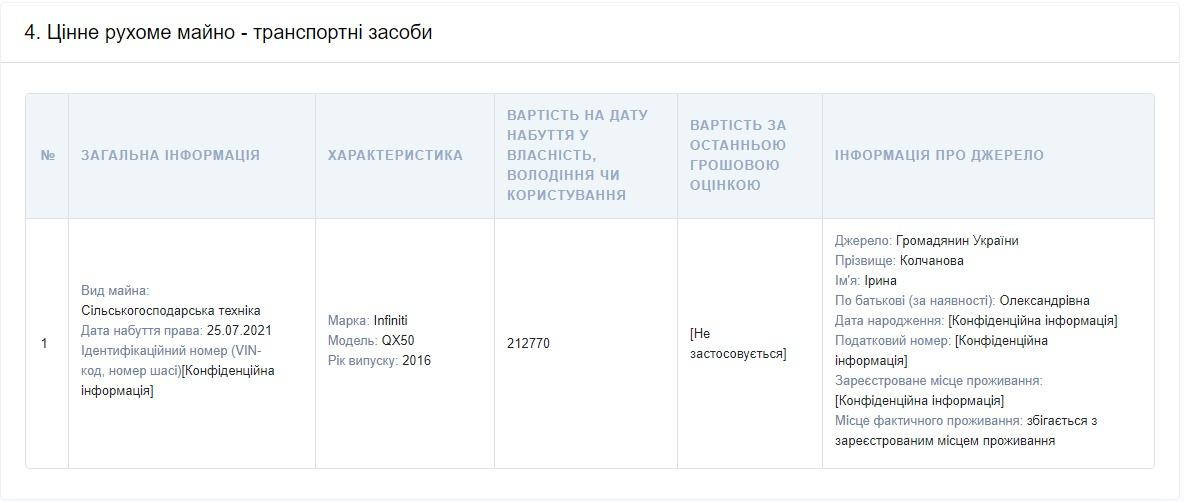 Нардеп задекларувала кросовер Infiniti як сільгосптехніку (фото)