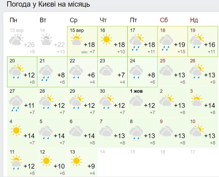 Холодні дощі, морози і різкі перепади: з'явився детальний прогноз на жовтень 2021