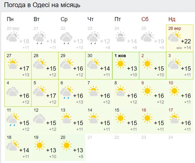 Синоптики оновили прогноз на жовтень і розповіли, чи чекати першого снігу і морозів