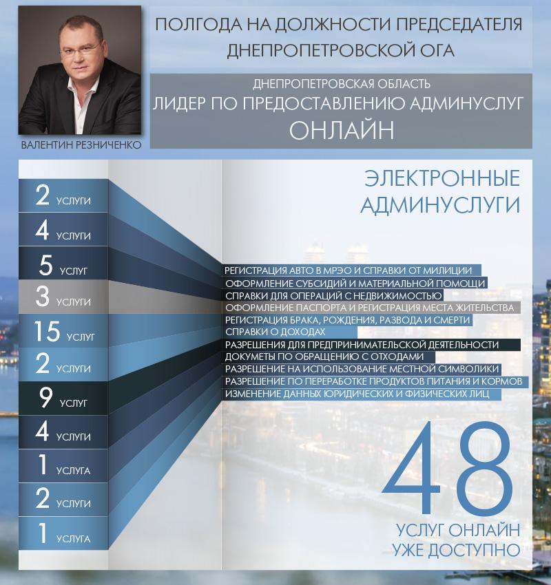 Днепропетровщина после Революции Достоинства: эффективным можно быть только меняясь, фото-2