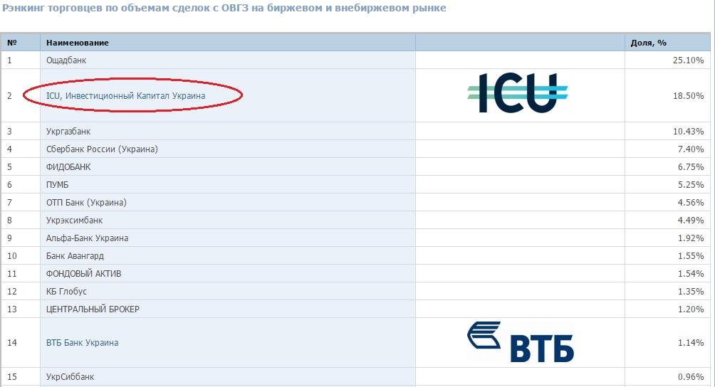 Наличный доллар в украинских банках продолжает расти - Цензор.НЕТ 3164