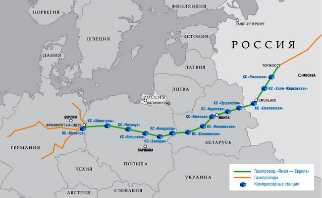 газопровода Ямал-Европа)