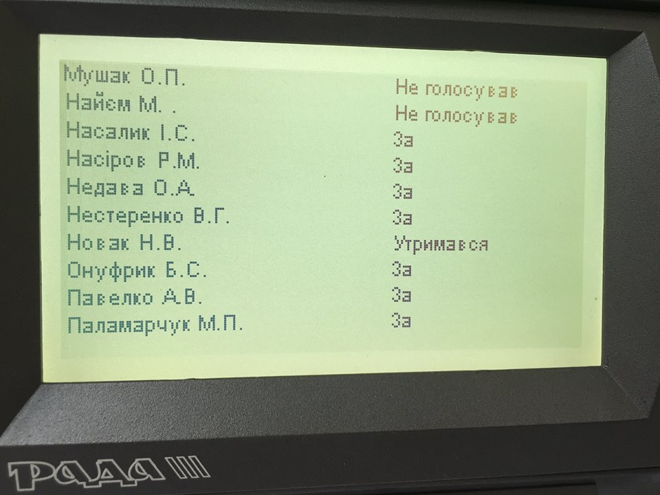 Драка в Раде: Парасюк накинулся на нардепов из БПП - Парасюк, Рада, фото, драка, потасовка, видео | РБК Украина