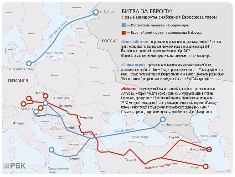 Запуск газопровода между Венгрией и Словакией возможно отложат до февраля